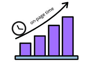 on page time